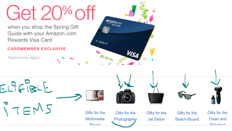 amazon_visa_20off